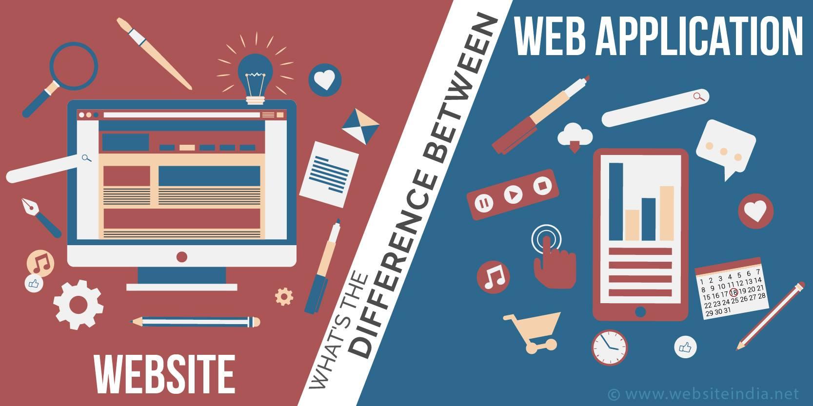 Web Development Service in Mandalay
