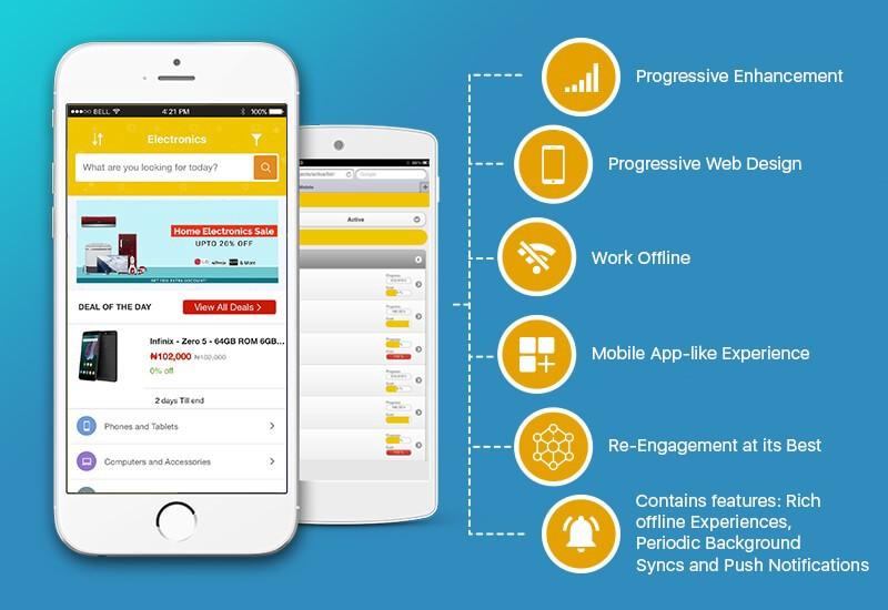 Progressive Web App ဆိုတာဘာလဲ?